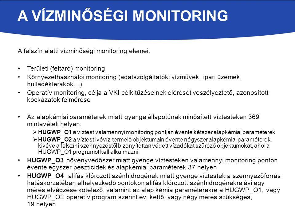 A felszín alatti vízminőségi monitoring elemei: Területi (feltáró) monitoring Környezethasználói monitoring (adatszolgáltatók: vízművek, ipari üzemek,