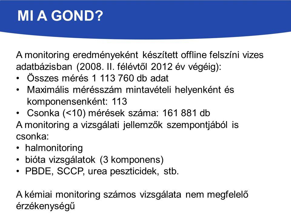 MI A GOND? A monitoring eredményeként készített offline felszíni vizes adatbázisban (2008. II. félévtől 2012 év végéig): Összes mérés 1 113 760 db ada