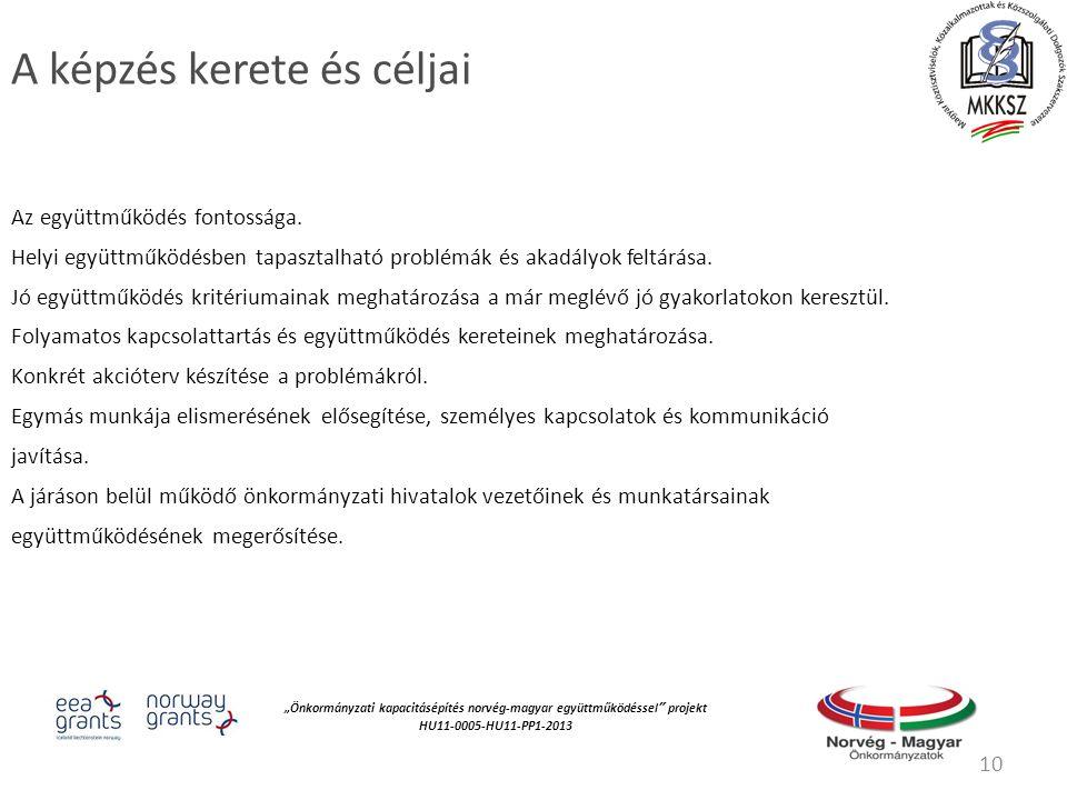 """""""Önkormányzati kapacitásépítés norvég‐magyar együttműködéssel projekt HU11-0005-HU11-PP1-2013 A képzés kerete és céljai Az együttműködés fontossága."""