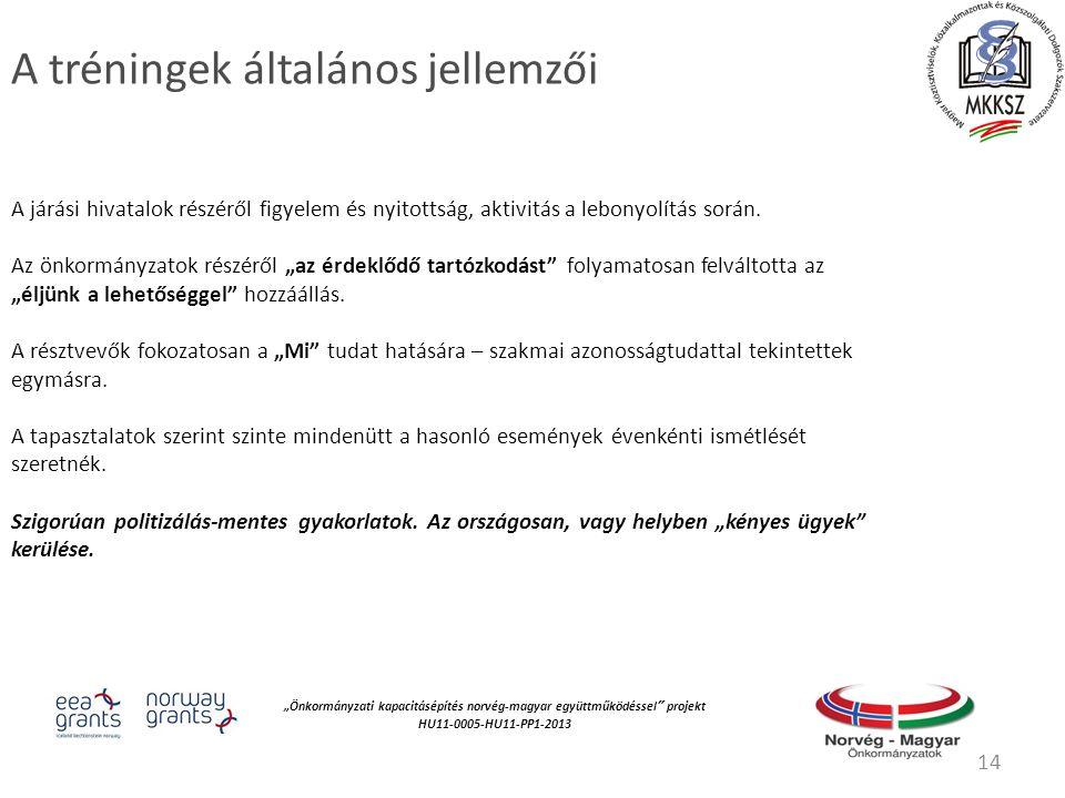 """""""Önkormányzati kapacitásépítés norvég‐magyar együttműködéssel projekt HU11-0005-HU11-PP1-2013 A tréningek általános jellemzői A járási hivatalok részéről figyelem és nyitottság, aktivitás a lebonyolítás során."""