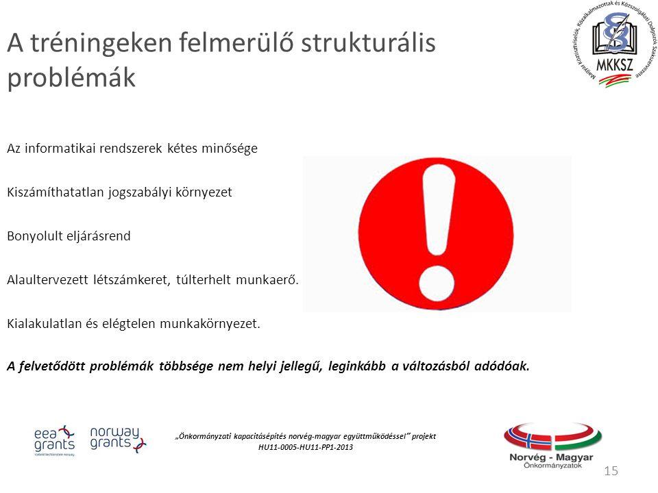 """""""Önkormányzati kapacitásépítés norvég‐magyar együttműködéssel projekt HU11-0005-HU11-PP1-2013 A tréningeken felmerülő strukturális problémák Az informatikai rendszerek kétes minősége Kiszámíthatatlan jogszabályi környezet Bonyolult eljárásrend Alaultervezett létszámkeret, túlterhelt munkaerő."""
