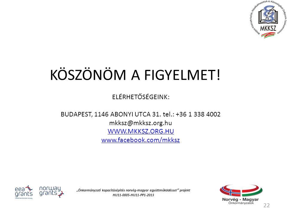 """""""Önkormányzati kapacitásépítés norvég‐magyar együttműködéssel projekt HU11-0005-HU11-PP1-2013 22 KÖSZÖNÖM A FIGYELMET."""