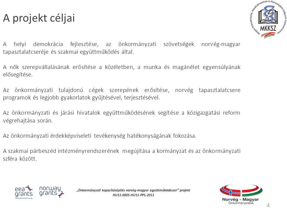 """""""Önkormányzati kapacitásépítés norvég‐magyar együttműködéssel projekt HU11-0005-HU11-PP1-2013 A projekt céljai A helyi demokrácia fejlesztése, az önkormányzati szövetségek norvég-magyar tapasztalatcseréje és szakmai együttműködés által."""