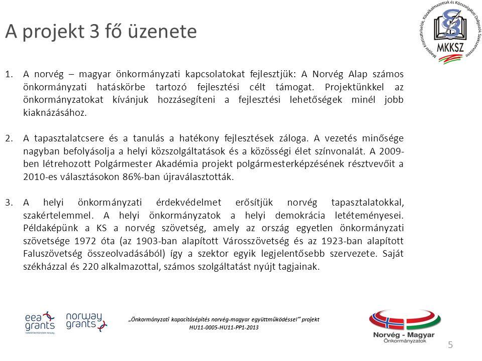 """""""Önkormányzati kapacitásépítés norvég‐magyar együttműködéssel projekt HU11-0005-HU11-PP1-2013 A projekt 3 fő üzenete 1.A norvég – magyar önkormányzati kapcsolatokat fejlesztjük: A Norvég Alap számos önkormányzati hatáskörbe tartozó fejlesztési célt támogat."""