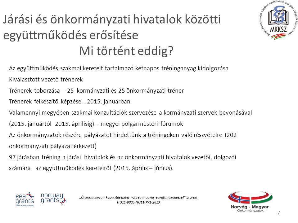 """""""Önkormányzati kapacitásépítés norvég‐magyar együttműködéssel projekt HU11-0005-HU11-PP1-2013 Járási és önkormányzati hivatalok közötti együttműködés erősítése Mi történt eddig."""