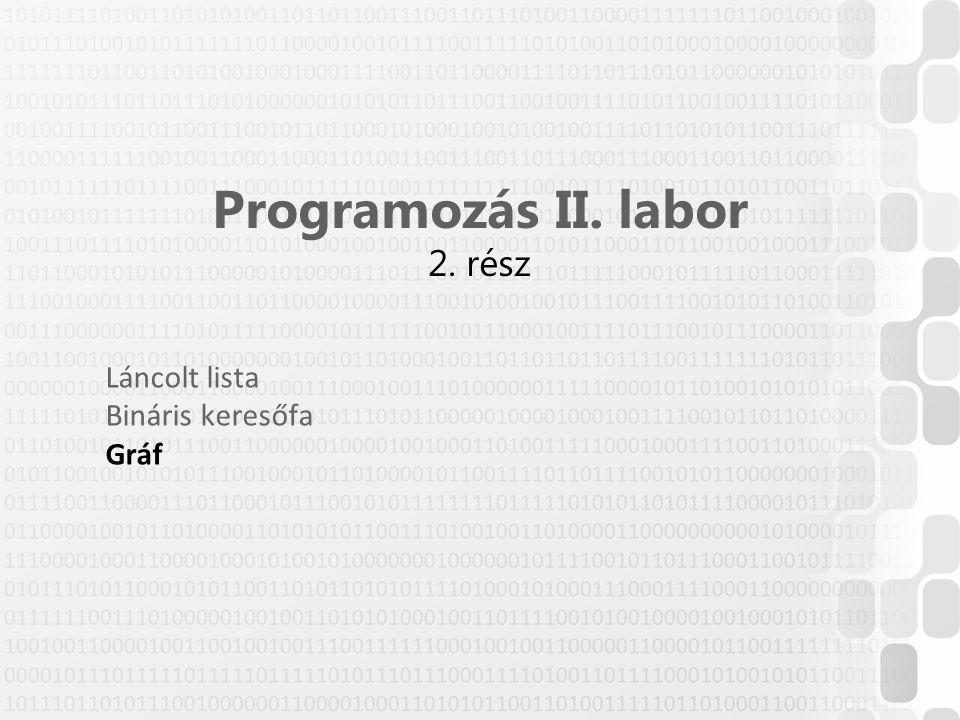 Programozás II. labor 2. rész Láncolt lista Bináris keresőfa Gráf
