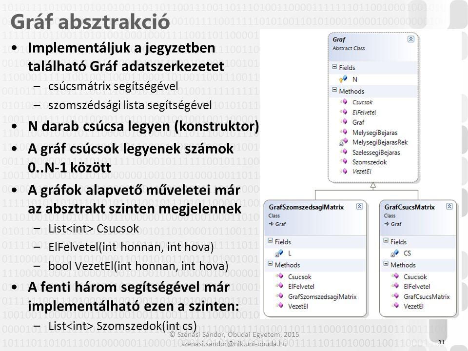 © Szénási Sándor, Óbudai Egyetem, 2015 szenasi.sandor@nik.uni-obuda.hu Implementáljuk a jegyzetben található Gráf adatszerkezetet –csúcsmátrix segítsé