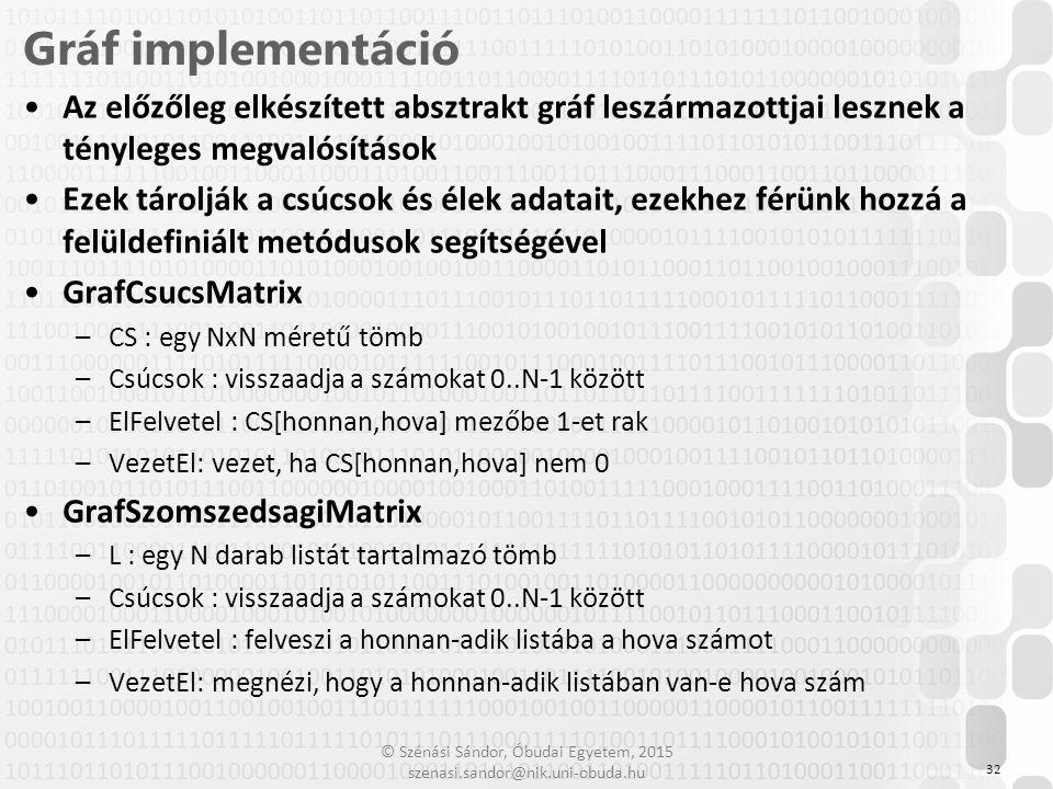 © Szénási Sándor, Óbudai Egyetem, 2015 szenasi.sandor@nik.uni-obuda.hu Az előzőleg elkészített absztrakt gráf leszármazottjai lesznek a tényleges megv