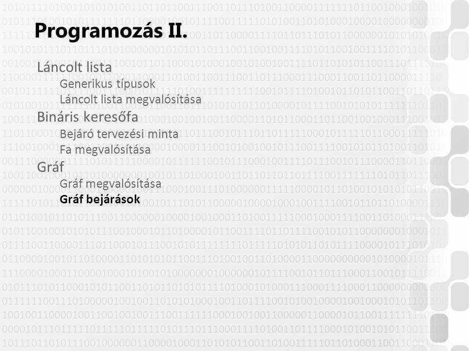Programozás II. Láncolt lista Generikus típusok Láncolt lista megvalósítása Bináris keresőfa Bejáró tervezési minta Fa megvalósítása Gráf Gráf megvaló