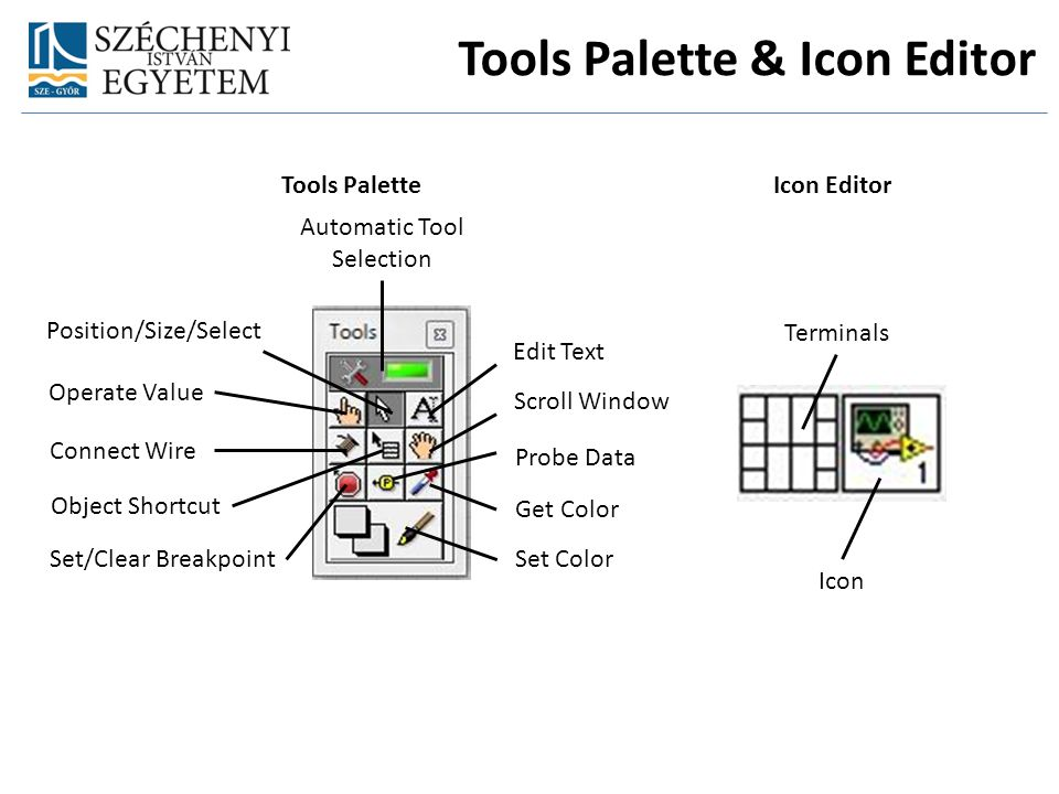 Automatic Tool Selection Operate Value Connect Wire Set/Clear Breakpoint Position/Size/Select Object Shortcut Edit Text Scroll Window Get Color Set Color Terminals Icon Probe Data Tools PaletteIcon Editor Tools Palette & Icon Editor
