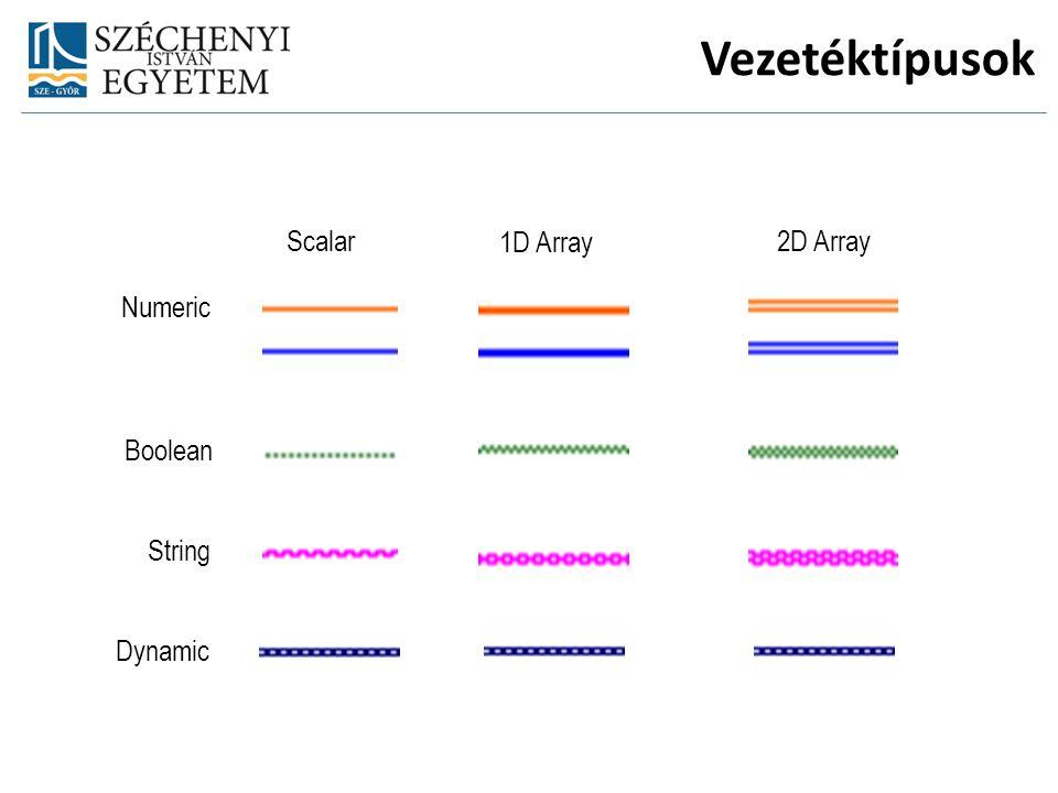 Scalar Numeric Boolean String 2D Array 1D Array Dynamic Vezetéktípusok