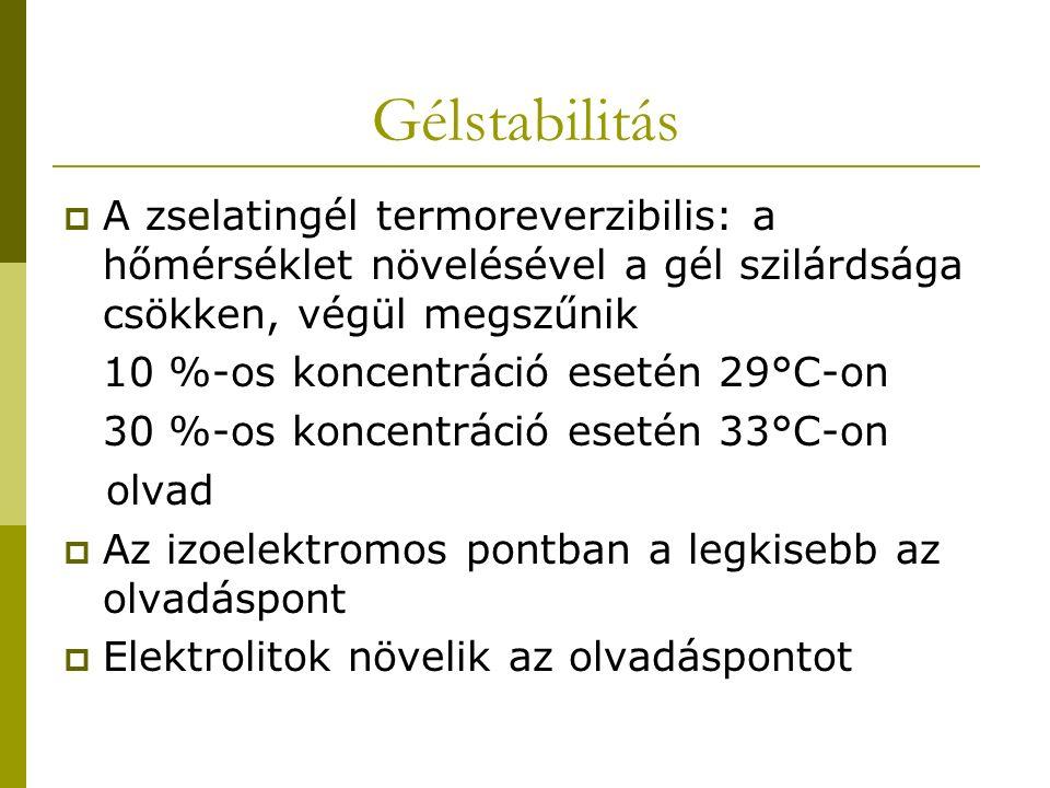Gélstabilitás  A zselatingél termoreverzibilis: a hőmérséklet növelésével a gél szilárdsága csökken, végül megszűnik 10 %-os koncentráció esetén 29°C