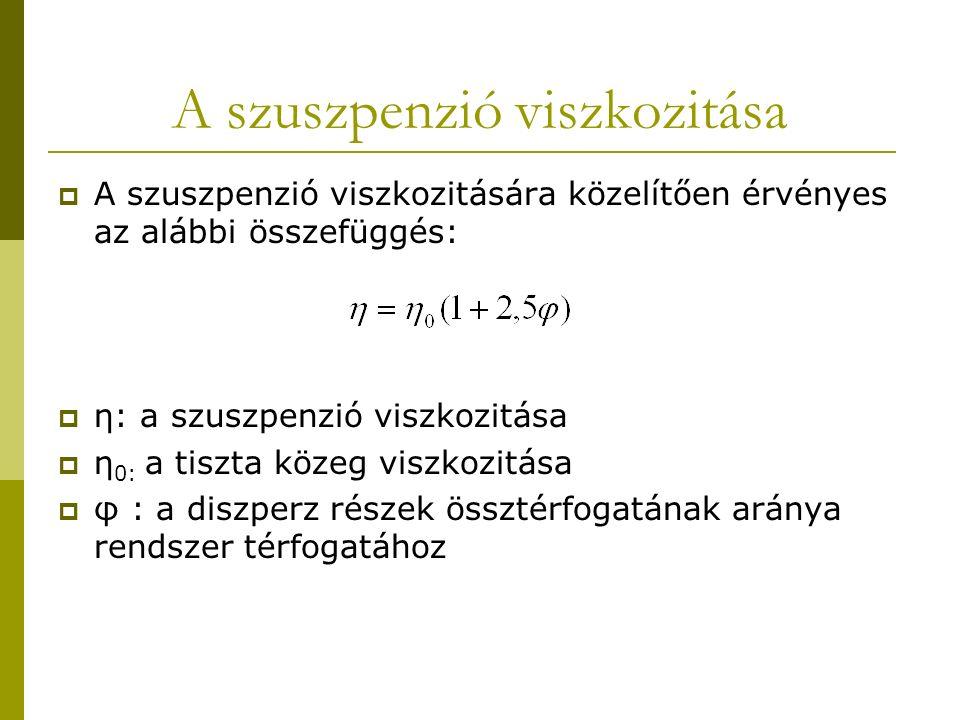 A szuszpenzió viszkozitása  A szuszpenzió viszkozitására közelítően érvényes az alábbi összefüggés:  η: a szuszpenzió viszkozitása  η 0: a tiszta k
