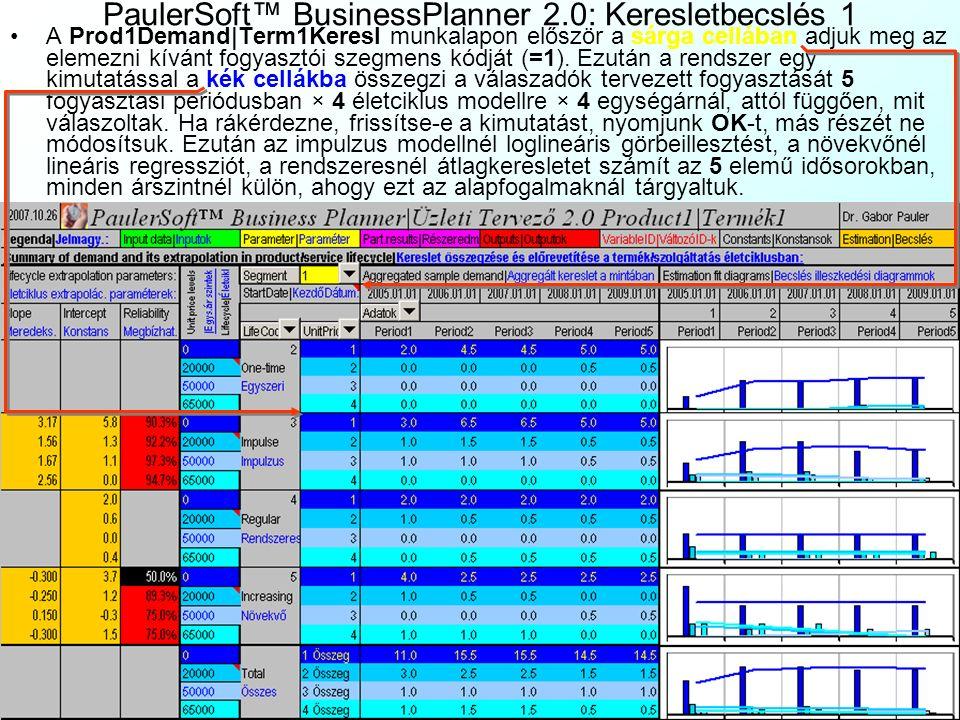 PaulerSoft™ BusinessPlanner 2.0: Termék adatbázis A Prod1Data|Term1Adatok munkalap zöld input celláiba betöltjük a lekérdezett változók tartalmát, pon