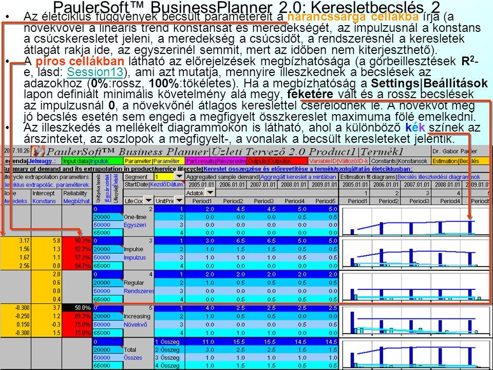 PaulerSoft™ BusinessPlanner 2.0: Keresletbecslés 1 A Prod1Demand|Term1Keresl munkalapon először a sárga cellában adjuk meg az elemezni kívánt fogyaszt