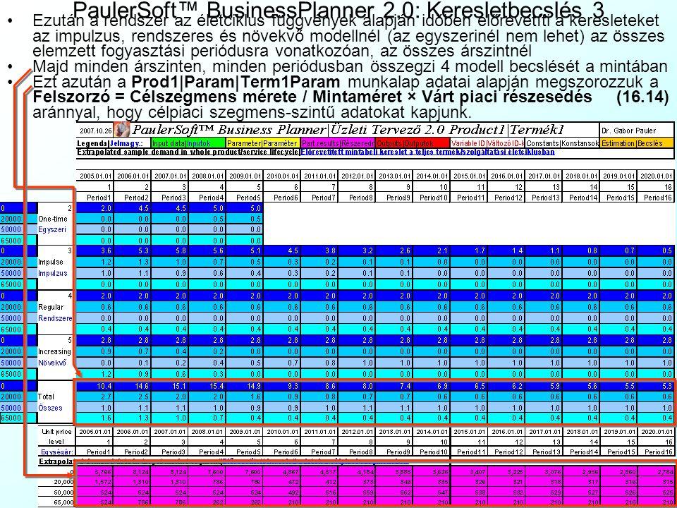PaulerSoft™ BusinessPlanner 2.0: Keresletbecslés 2 Az életciklus függvények becsült paramétereit a narancssárga cellákba írja (a növekvővél a lineáris