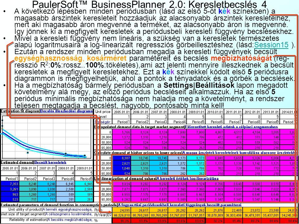 PaulerSoft™ BusinessPlanner 2.0: Keresletbecslés 3 Ezután a rendszer az életciklus függvények alapján időben előrevetíti a keresleteket az impulzus, r