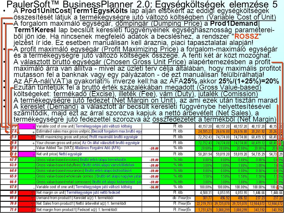 PaulerSoft™ BusinessPlanner 2.0: Egységköltségek elemzése 4 Gyakran megfeledkeznek róla a termék egységköltségeinek számbavétele során, hogy a termelé