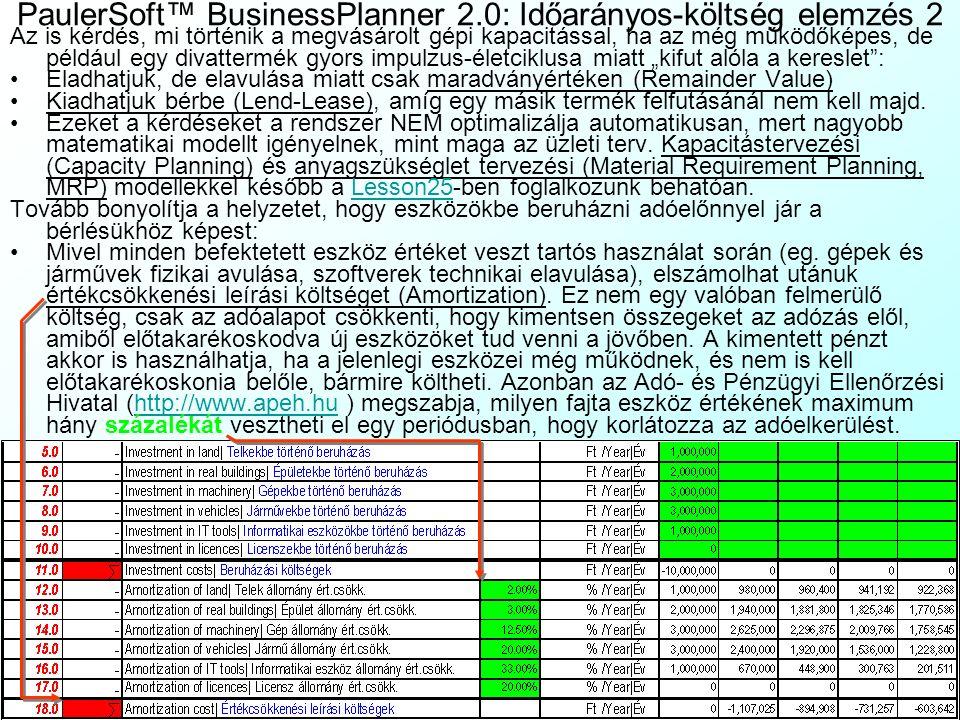 PaulerSoft™ BusinessPlanner 2.0: Időarányos-költség elemzés 1 A TimeBasedCost|IdőArányKölts lapon azokat a költségfajtákat részletezzük, amelyek nem a