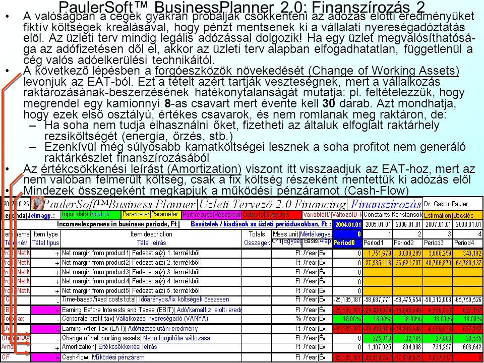 PaulerSoft™ BusinessPlanner 2.0: Finanszírozás 1 A Financing|Finanszírozás munkalap fogja össze az összes termékhez tartozó fedezeti becsléseket, és a