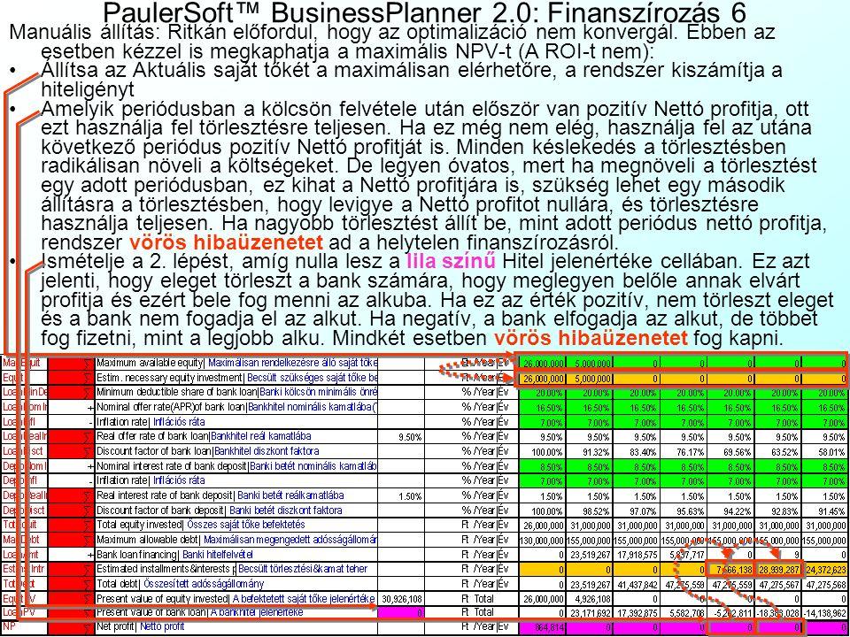 PaulerSoft™ BusinessPlanner 2.0: Finanszírozás 5 Az összes saját tőke befektetést azért számítjuk ki, hogy ellenőrizni lehessen, felvehet-e adott nagy