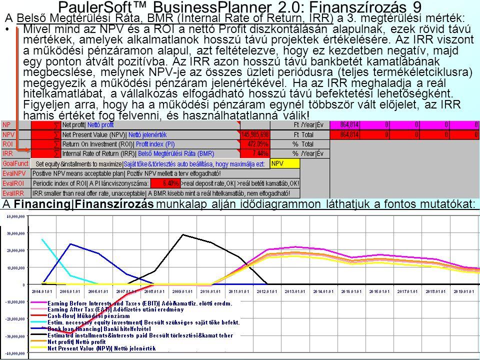PaulerSoft™ BusinessPlanner 2.0: Finanszírozás 8 A Financing|Finanszírozás lap záró része az üzlet megtérülésével (Return) foglalkozik: Nettó Profit (