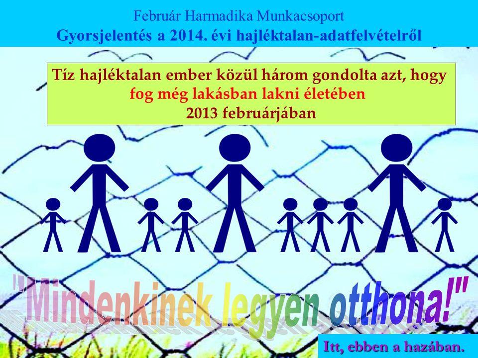 Tíz hajléktalan ember közül három gondolta azt, hogy fog még lakásban lakni életében 2013 februárjában Február Harmadika Munkacsoport Gyorsjelentés a 2014.