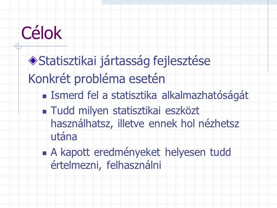 Célok Statisztikai jártasság fejlesztése Konkrét probléma esetén Ismerd fel a statisztika alkalmazhatóságát Tudd milyen statisztikai eszközt használha