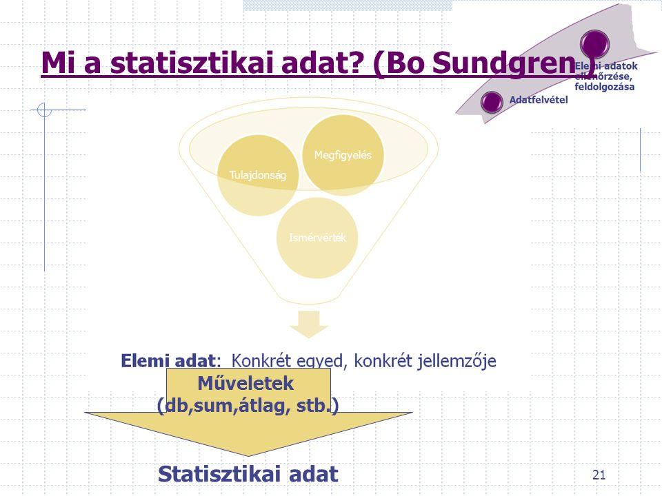 21 Mi a statisztikai adat? (Bo Sundgren ) Műveletek (db,sum,átlag, stb.) Statisztikai adat