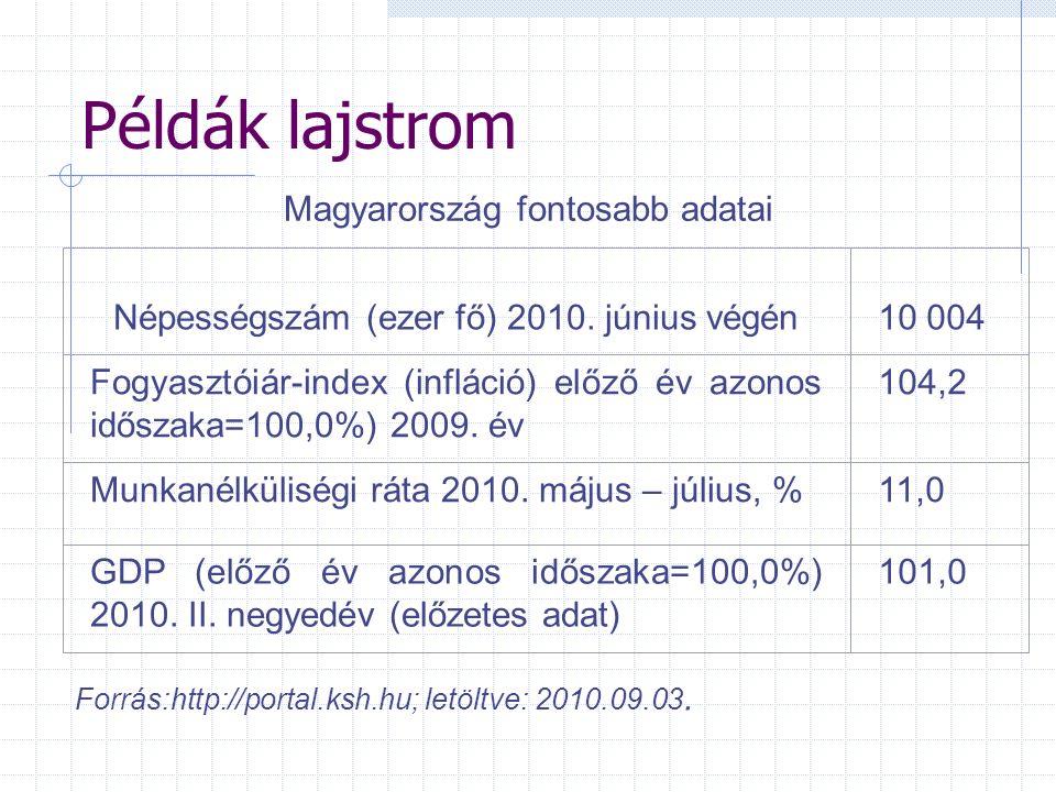 Példák lajstrom Magyarország fontosabb adatai Népességszám (ezer fő) 2010. június végén10 004 Fogyasztóiár-index (infláció) előző év azonos időszaka=1