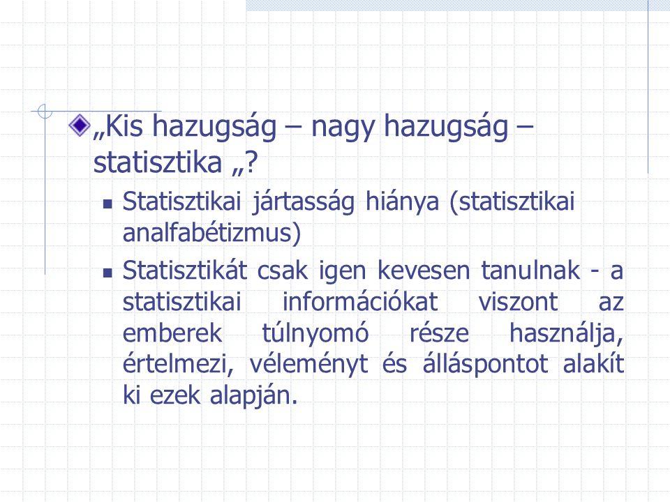 """""""Kis hazugság – nagy hazugság – statisztika """"? Statisztikai jártasság hiánya (statisztikai analfabétizmus) Statisztikát csak igen kevesen tanulnak - a"""