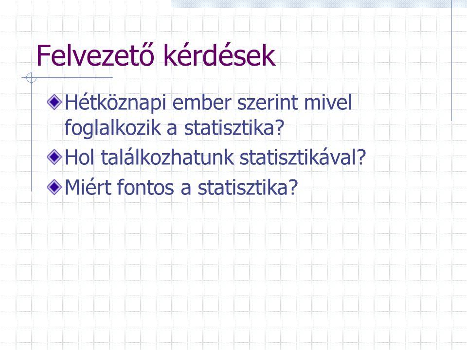 Felvezető kérdések Hétköznapi ember szerint mivel foglalkozik a statisztika? Hol találkozhatunk statisztikával? Miért fontos a statisztika?
