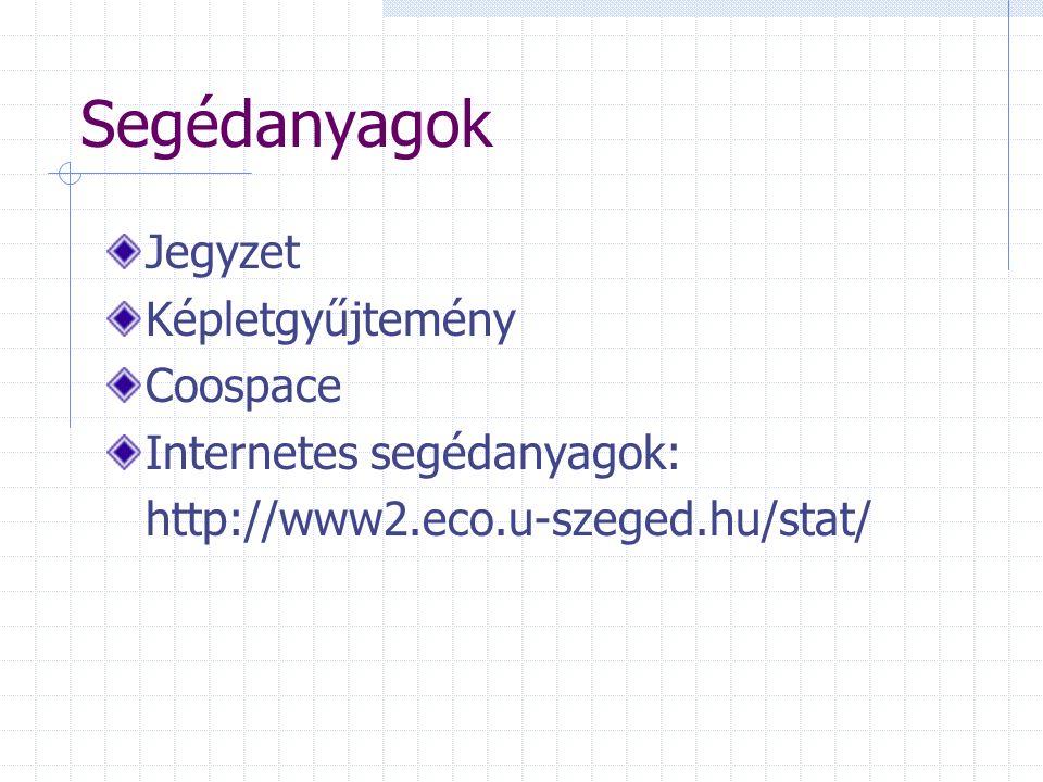 Segédanyagok Jegyzet Képletgyűjtemény Coospace Internetes segédanyagok: http://www2.eco.u-szeged.hu/stat/
