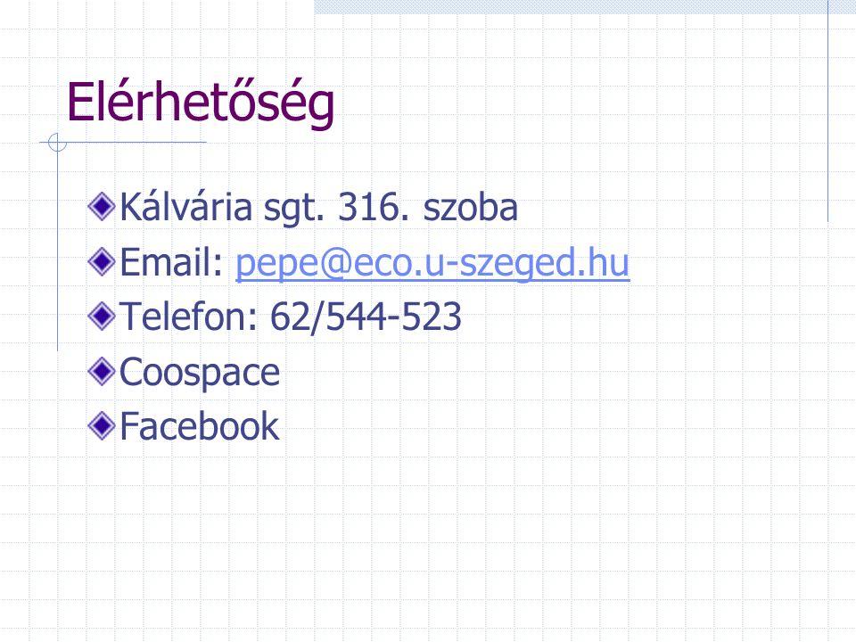 Elérhetőség Kálvária sgt. 316. szoba Email: pepe@eco.u-szeged.hupepe@eco.u-szeged.hu Telefon: 62/544-523 Coospace Facebook