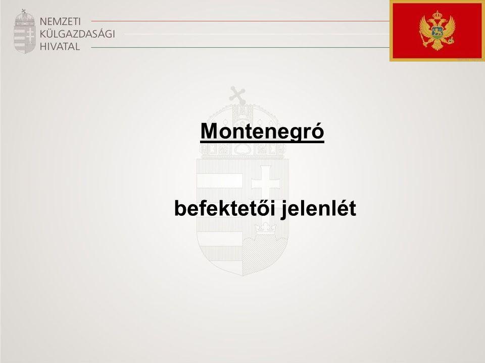 Montenegró befektetői jelenlét