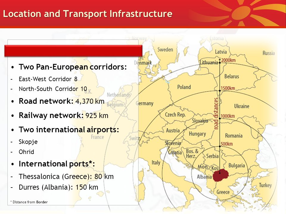 Location and Transport Infrastructure Two Pan-European corridors: –East-West Corridor 8 –North-South Corridor 10 Road network: 4,370 km Railway networ