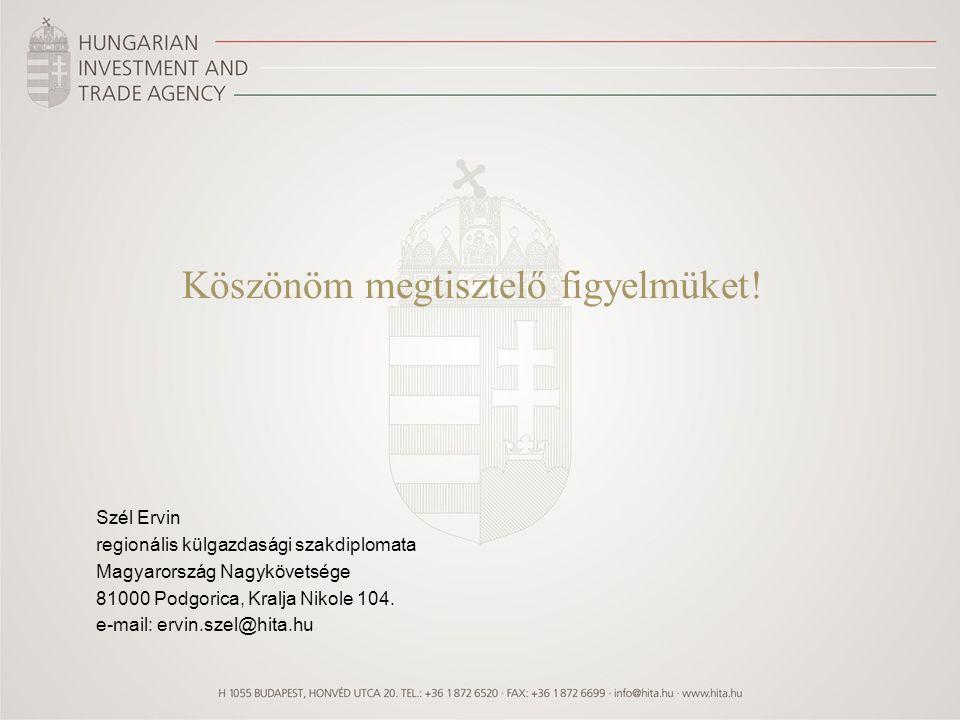 Köszönöm megtisztelő figyelmüket! Szél Ervin regionális külgazdasági szakdiplomata Magyarország Nagykövetsége 81000 Podgorica, Kralja Nikole 104. e-ma