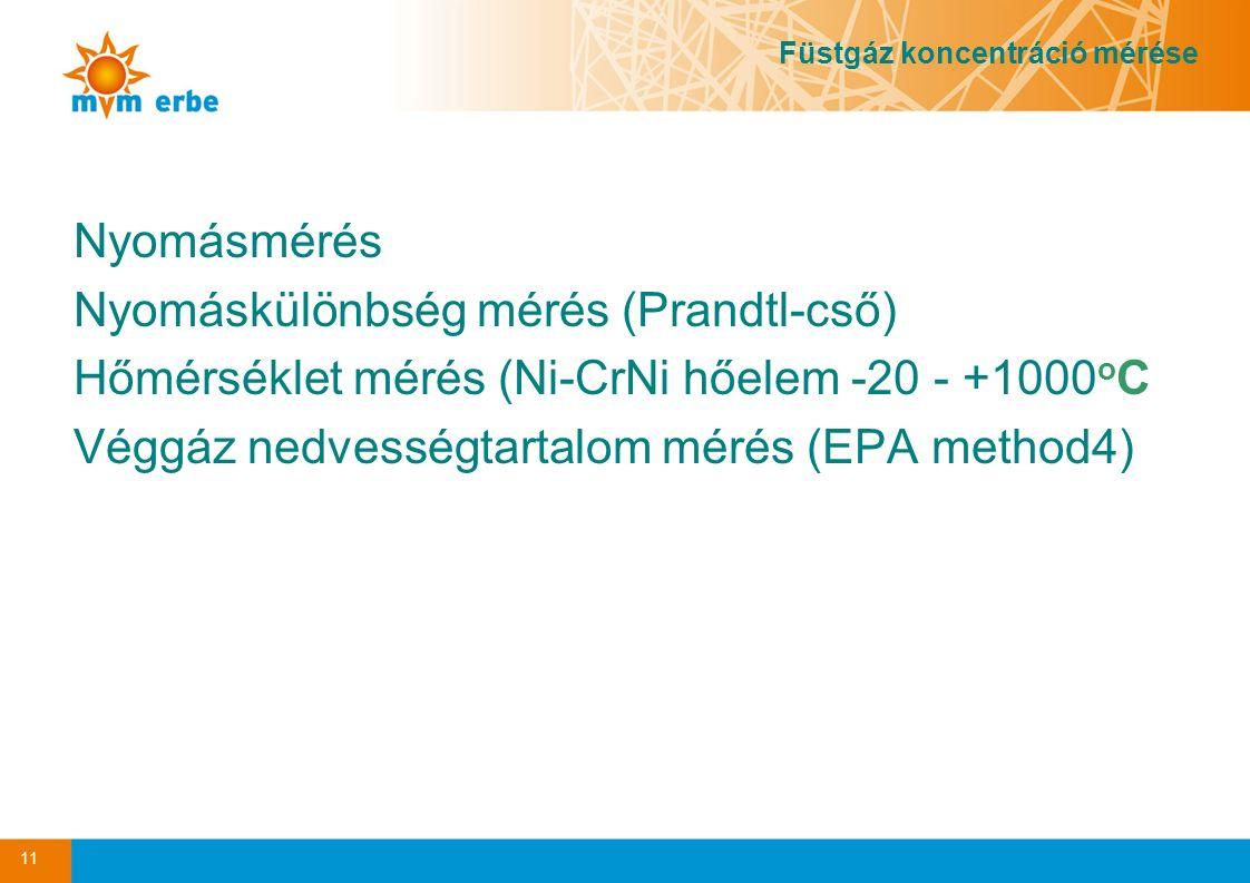 Nyomásmérés Nyomáskülönbség mérés (Prandtl-cső) Hőmérséklet mérés (Ni-CrNi hőelem -20 - +1000 o C Véggáz nedvességtartalom mérés (EPA method4) 11 Füst