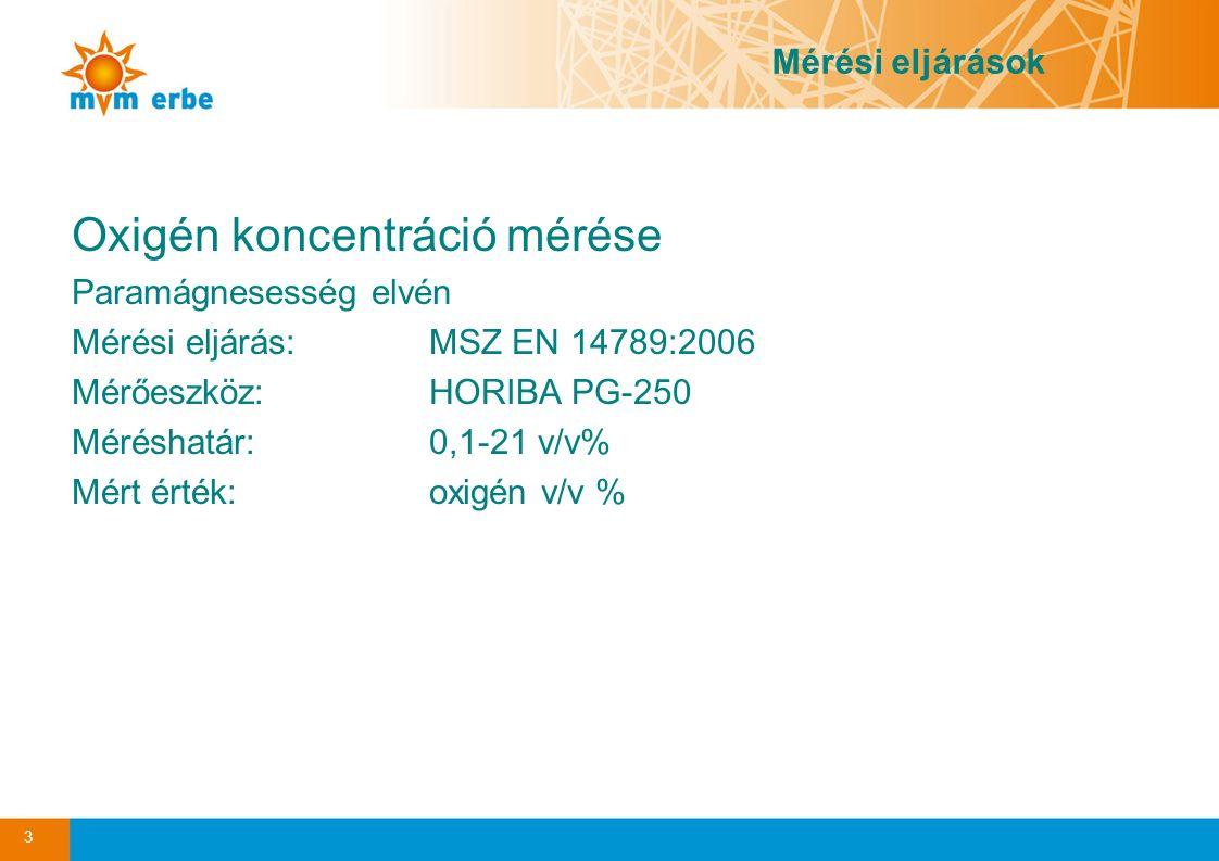 Mérési eljárások Oxigén koncentráció mérése Paramágnesesség elvén Mérési eljárás:MSZ EN 14789:2006 Mérőeszköz:HORIBA PG-250 Méréshatár:0,1-21 v/v% Mér
