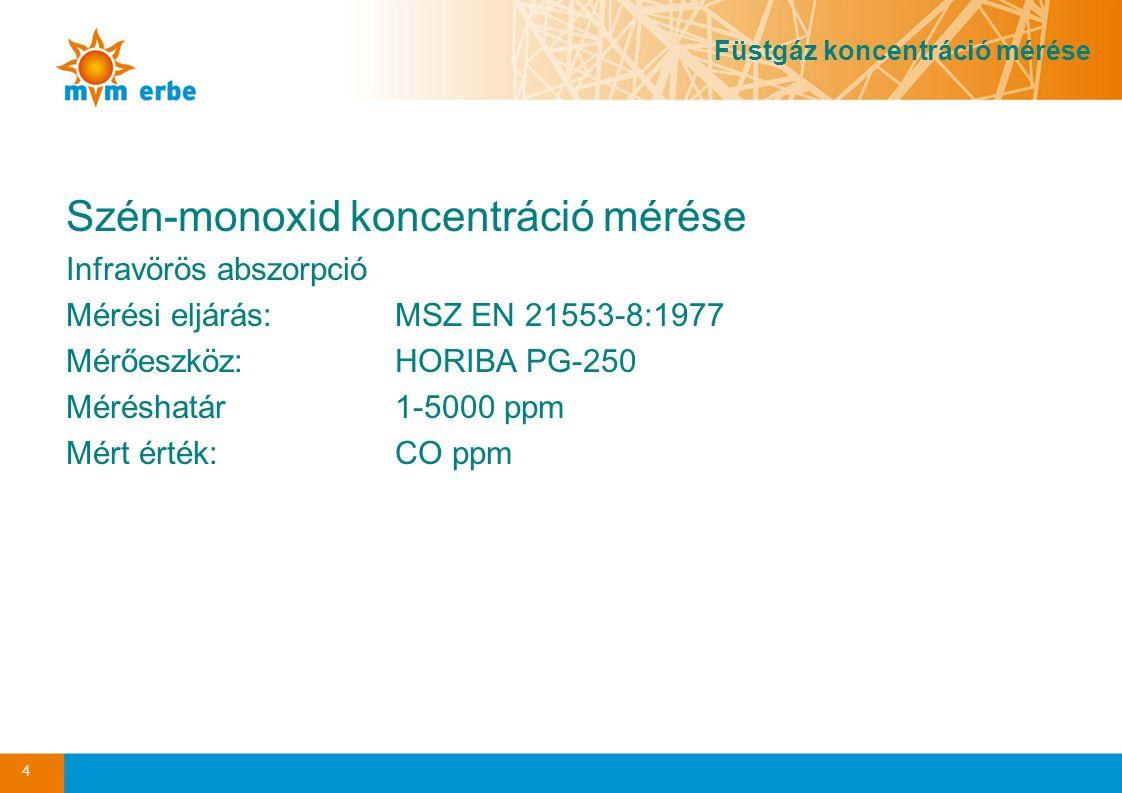 Szén-monoxid koncentráció mérése Infravörös abszorpció Mérési eljárás:MSZ EN 21553-8:1977 Mérőeszköz:HORIBA PG-250 Méréshatár1-5000 ppm Mért érték: CO