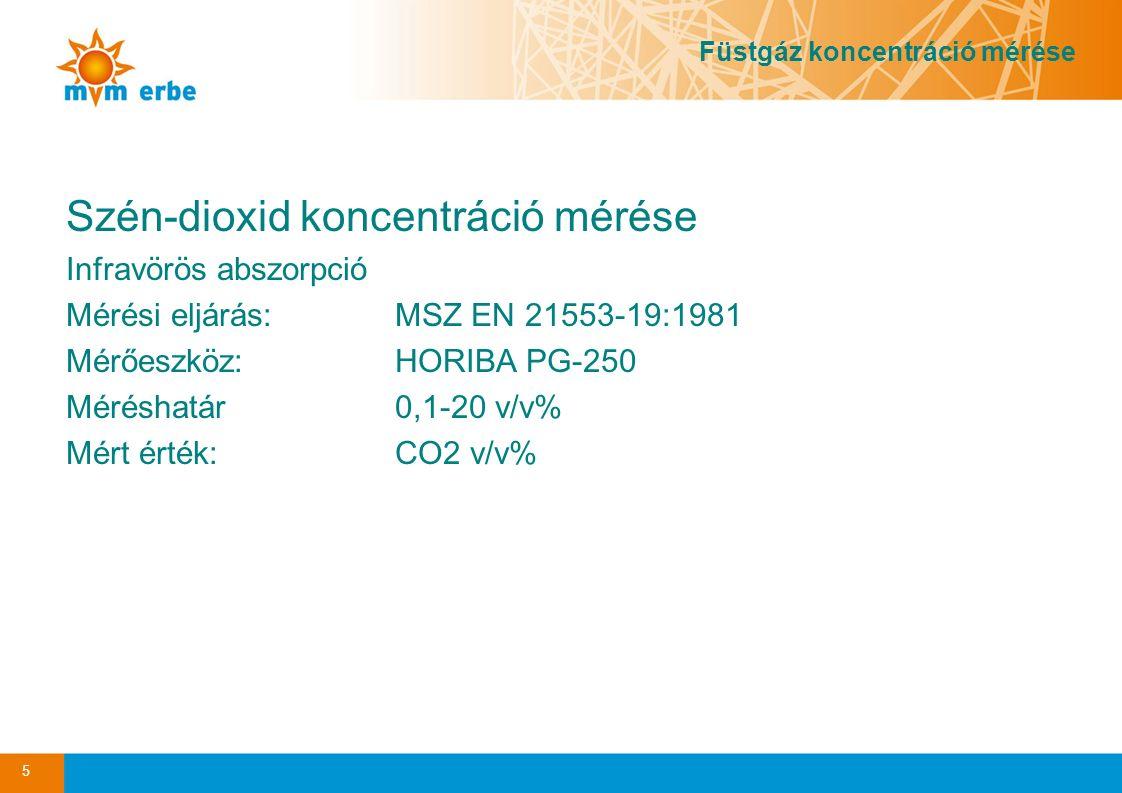 Szén-dioxid koncentráció mérése Infravörös abszorpció Mérési eljárás:MSZ EN 21553-19:1981 Mérőeszköz:HORIBA PG-250 Méréshatár0,1-20 v/v% Mért érték: C