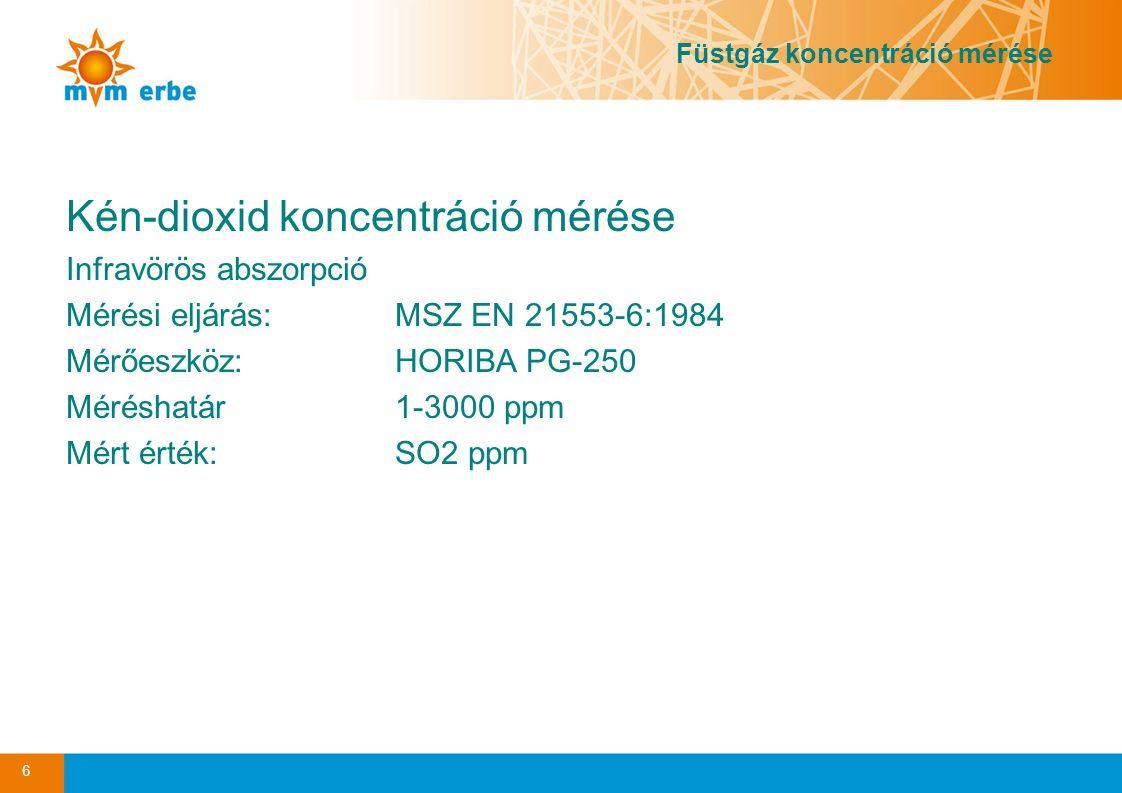 Kén-dioxid koncentráció mérése Infravörös abszorpció Mérési eljárás:MSZ EN 21553-6:1984 Mérőeszköz:HORIBA PG-250 Méréshatár1-3000 ppm Mért érték: SO2