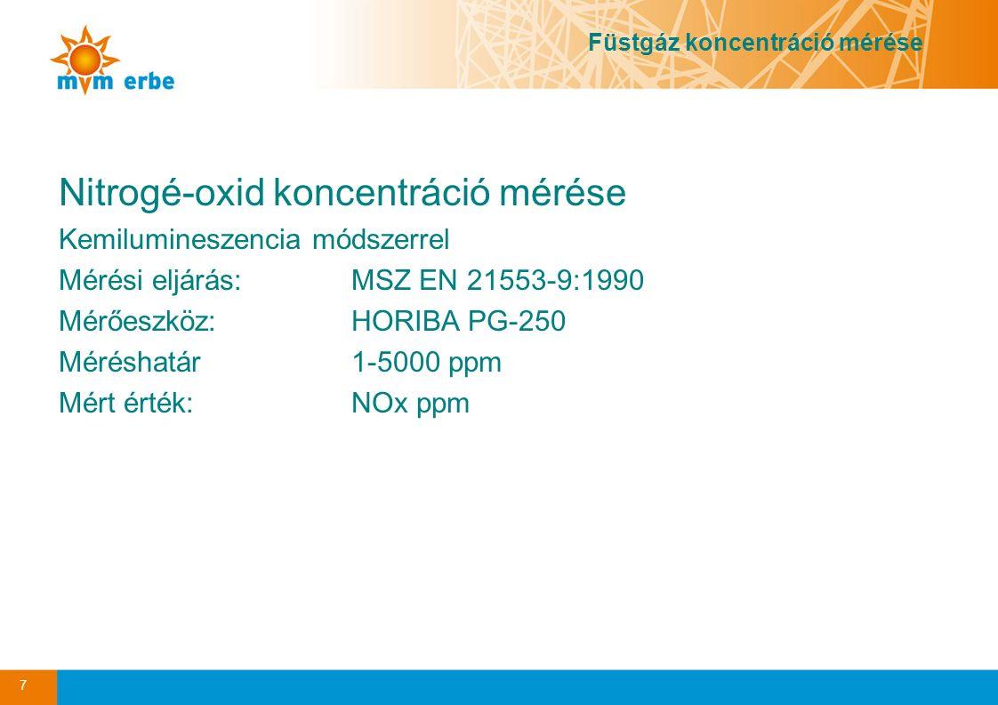 Nitrogé-oxid koncentráció mérése Kemilumineszencia módszerrel Mérési eljárás:MSZ EN 21553-9:1990 Mérőeszköz:HORIBA PG-250 Méréshatár1-5000 ppm Mért ér