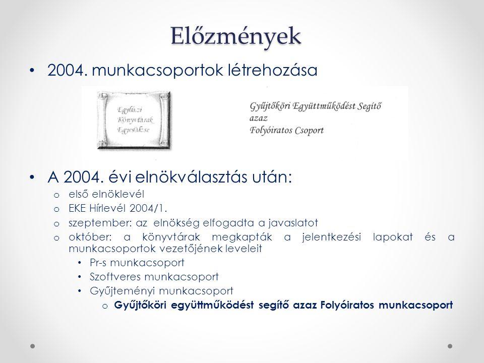 Előzmények 2004. munkacsoportok létrehozása A 2004. évi elnökválasztás után: o első elnöklevél o EKE Hírlevél 2004/1. o szeptember: az elnökség elfoga