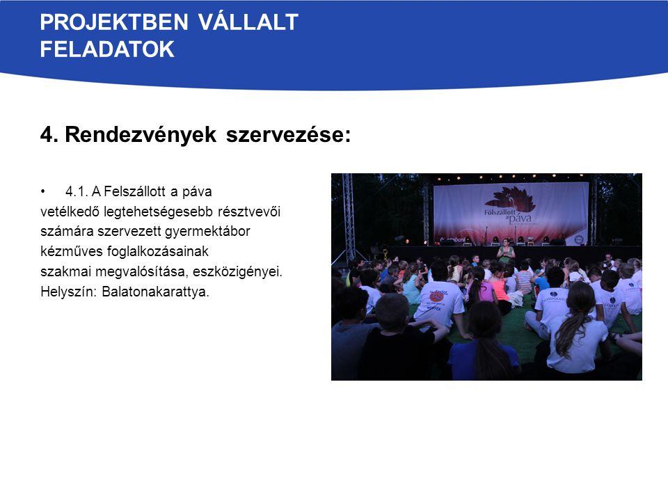 PROJEKTBEN VÁLLALT FELADATOK 4. Rendezvények szervezése: 4.1. A Felszállott a páva vetélkedő legtehetségesebb résztvevői számára szervezett gyermektáb