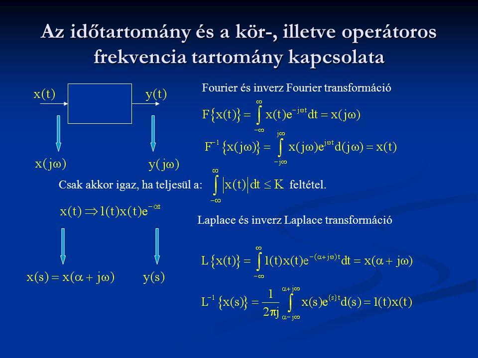 Az időtartomány és a kör-, illetve operátoros frekvencia tartomány kapcsolata Fourier és inverz Fourier transformáció Laplace és inverz Laplace transf