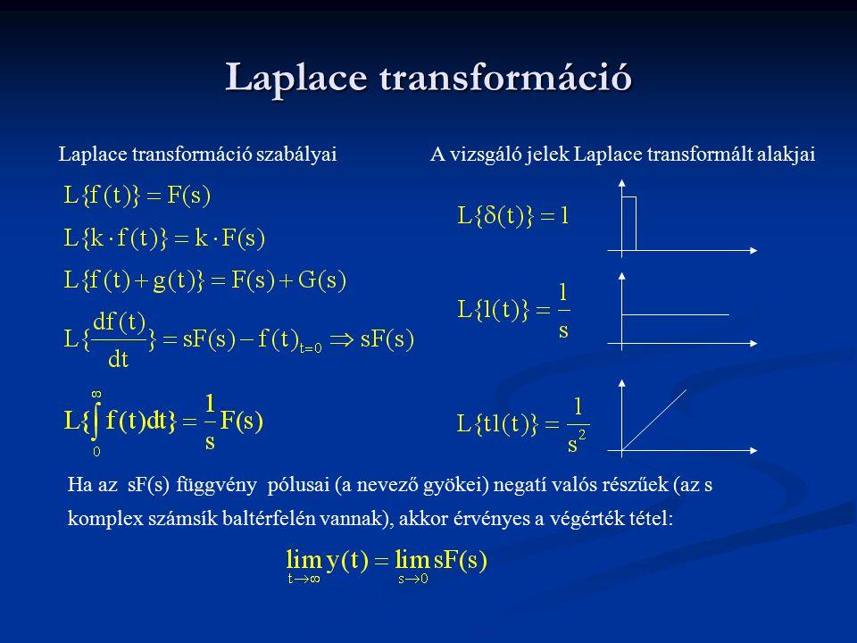 Laplace transformáció Laplace transformáció szabályaiA vizsgáló jelek Laplace transformált alakjai Ha az sF(s) függvény pólusai (a nevező gyökei) nega