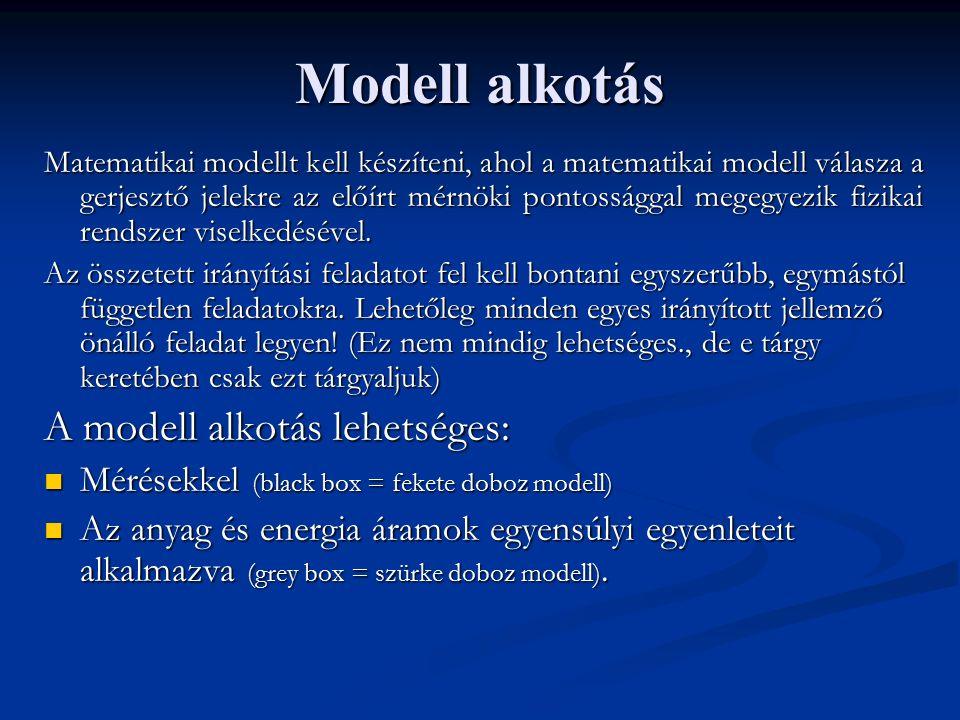 Modell alkotás Matematikai modellt kell készíteni, ahol a matematikai modell válasza a gerjesztő jelekre az előírt mérnöki pontossággal megegyezik fiz