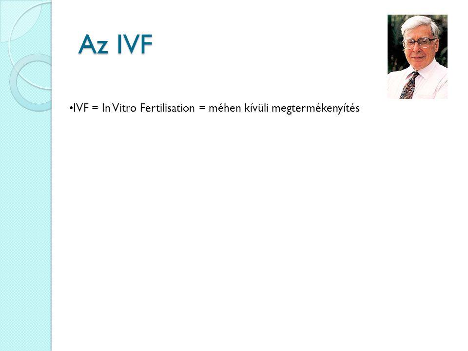 Az IVF IVF = In Vitro Fertilisation = méhen kívüli megtermékenyítés