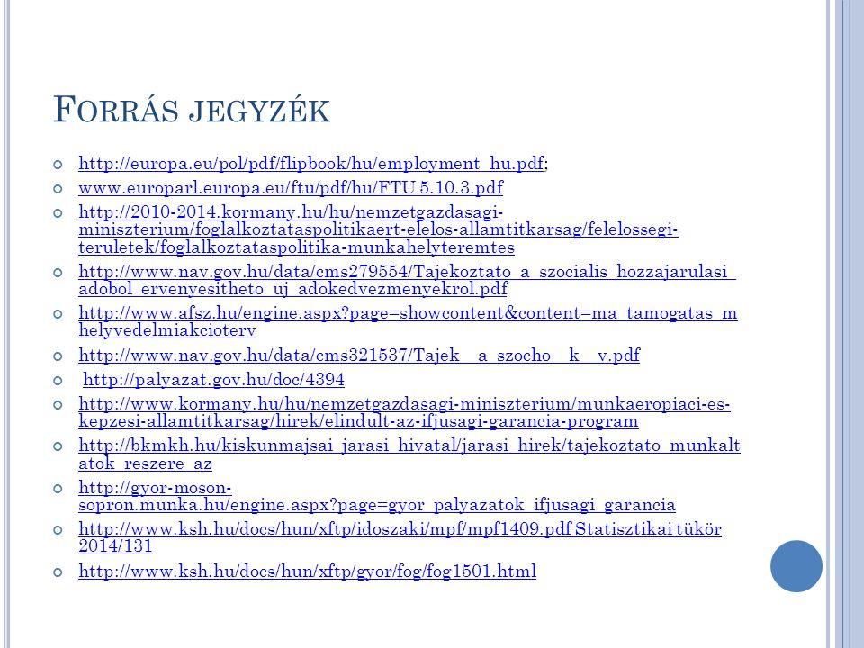 F ORRÁS JEGYZÉK http://europa.eu/pol/pdf/flipbook/hu/employment_hu.pdfhttp://europa.eu/pol/pdf/flipbook/hu/employment_hu.pdf; www.europarl.europa.eu/ftu/pdf/hu/FTU 5.10.3.pdf http://2010-2014.kormany.hu/hu/nemzetgazdasagi- miniszterium/foglalkoztataspolitikaert-elelos-allamtitkarsag/felelossegi- teruletek/foglalkoztataspolitika-munkahelyteremtes http://www.nav.gov.hu/data/cms279554/Tajekoztato_a_szocialis_hozzajarulasi_ adobol_ervenyesitheto_uj_adokedvezmenyekrol.pdf http://www.afsz.hu/engine.aspx page=showcontent&content=ma_tamogatas_m helyvedelmiakcioterv http://www.nav.gov.hu/data/cms321537/Tajek__a_szocho__k__v.pdf http://palyazat.gov.hu/doc/4394 http://www.kormany.hu/hu/nemzetgazdasagi-miniszterium/munkaeropiaci-es- kepzesi-allamtitkarsag/hirek/elindult-az-ifjusagi-garancia-program http://bkmkh.hu/kiskunmajsai_jarasi_hivatal/jarasi_hirek/tajekoztato_munkalt atok_reszere_az http://gyor-moson- sopron.munka.hu/engine.aspx page=gyor_palyazatok_ifjusagi_garancia http://www.ksh.hu/docs/hun/xftp/idoszaki/mpf/mpf1409.pdf Statisztikai tükör 2014/131 http://www.ksh.hu/docs/hun/xftp/gyor/fog/fog1501.html
